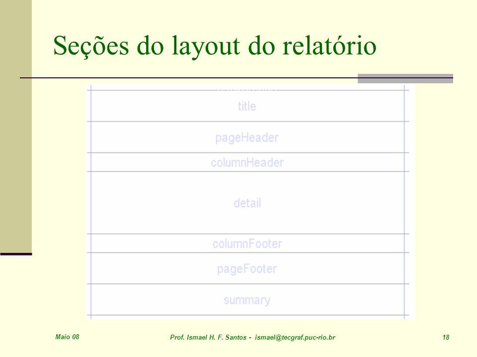 Maio 08 Prof. Ismael H. F. Santos - ismael@tecgraf.puc-rio.br 18 Seções do layout do relatório