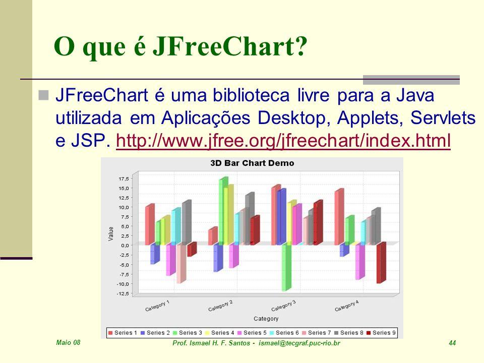 Maio 08 Prof. Ismael H. F. Santos - ismael@tecgraf.puc-rio.br 44 O que é JFreeChart? JFreeChart é uma biblioteca livre para a Java utilizada em Aplica