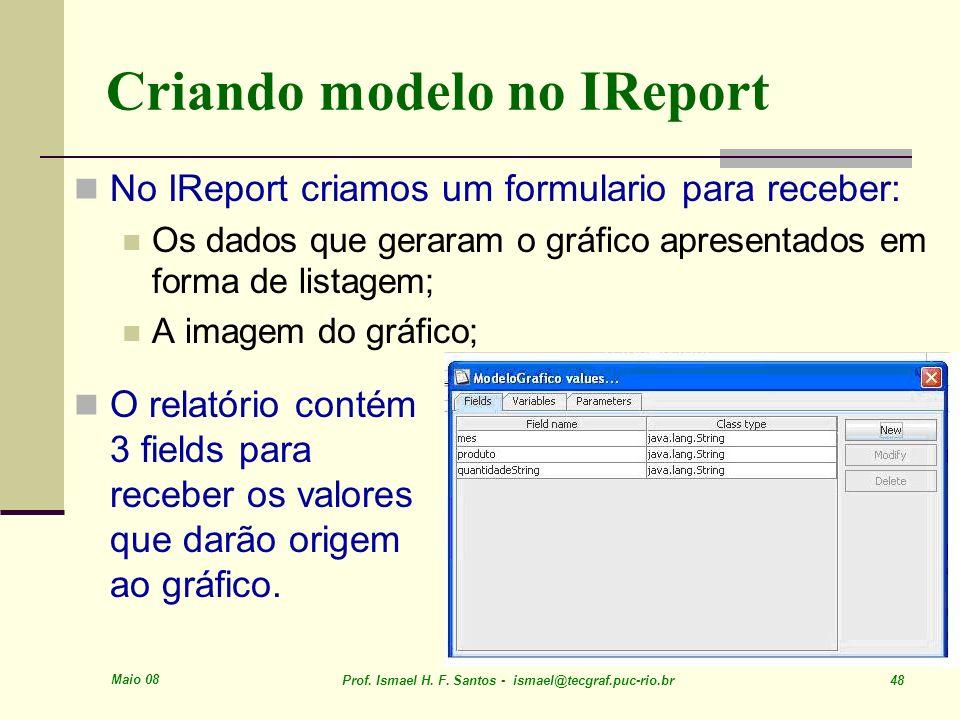 Maio 08 Prof. Ismael H. F. Santos - ismael@tecgraf.puc-rio.br 48 Criando modelo no IReport No IReport criamos um formulario para receber: Os dados que