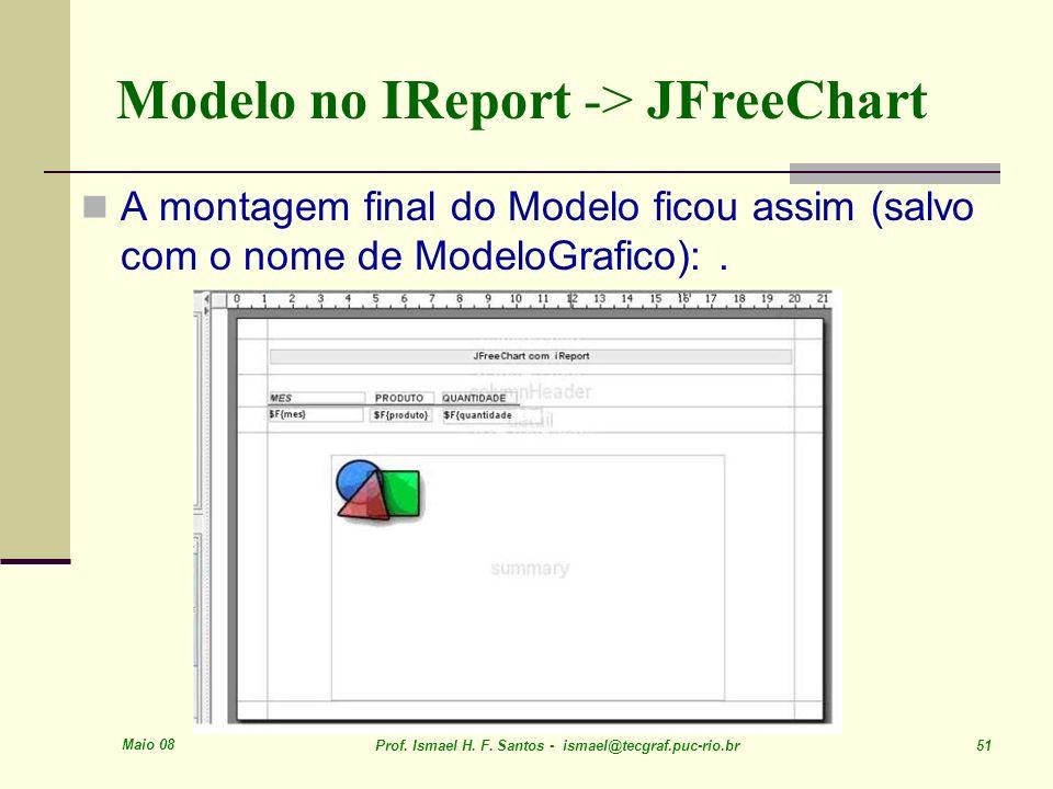 Maio 08 Prof. Ismael H. F. Santos - ismael@tecgraf.puc-rio.br 51 Modelo no IReport -> JFreeChart A montagem final do Modelo ficou assim (salvo com o n