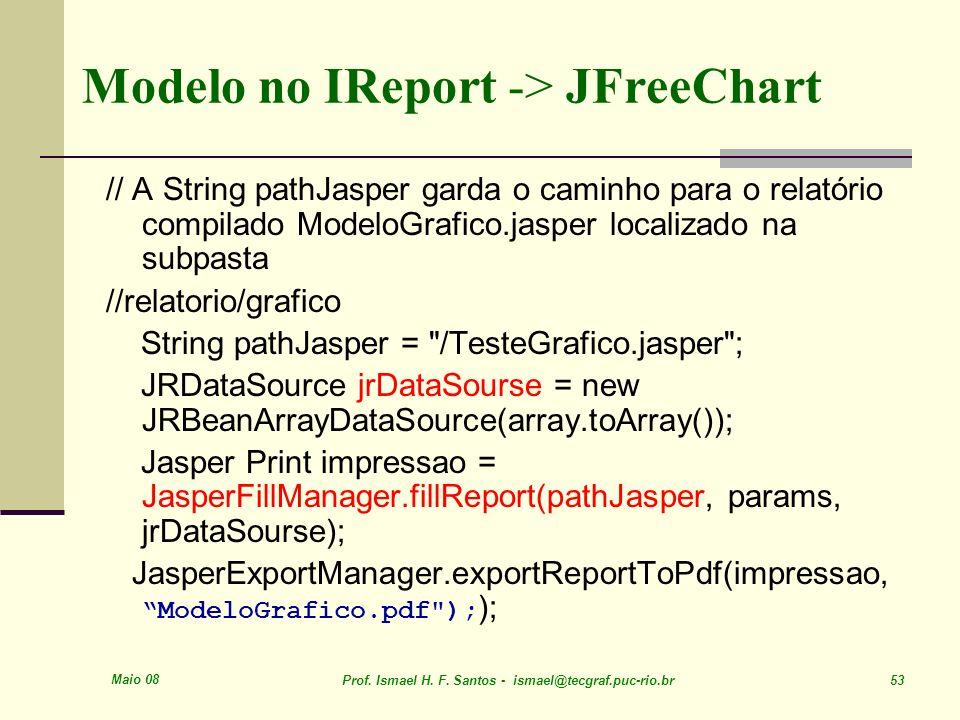 Maio 08 Prof. Ismael H. F. Santos - ismael@tecgraf.puc-rio.br 53 Modelo no IReport -> JFreeChart // A String pathJasper garda o caminho para o relatór