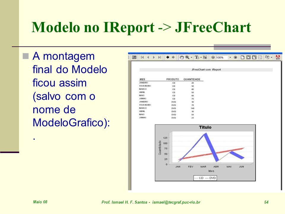 Maio 08 Prof. Ismael H. F. Santos - ismael@tecgraf.puc-rio.br 54 Modelo no IReport -> JFreeChart A montagem final do Modelo ficou assim (salvo com o n