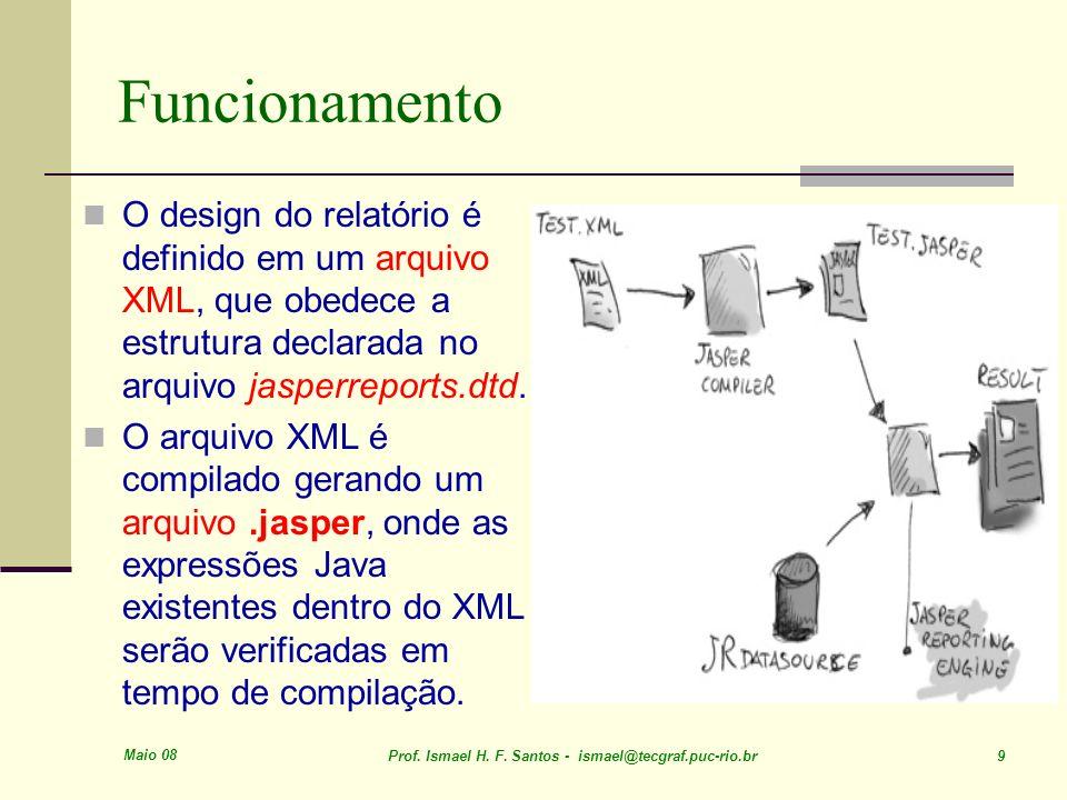 Maio 08 Prof. Ismael H. F. Santos - ismael@tecgraf.puc-rio.br 9 Funcionamento O design do relatório é definido em um arquivo XML, que obedece a estrut