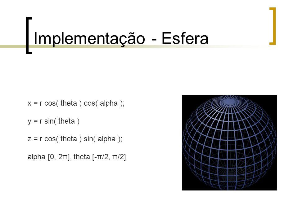 Implementação - Esfera x = r cos( theta ) cos( alpha ); y = r sin( theta ) z = r cos( theta ) sin( alpha ); alpha [0, 2π], theta [-π/2, π/2]
