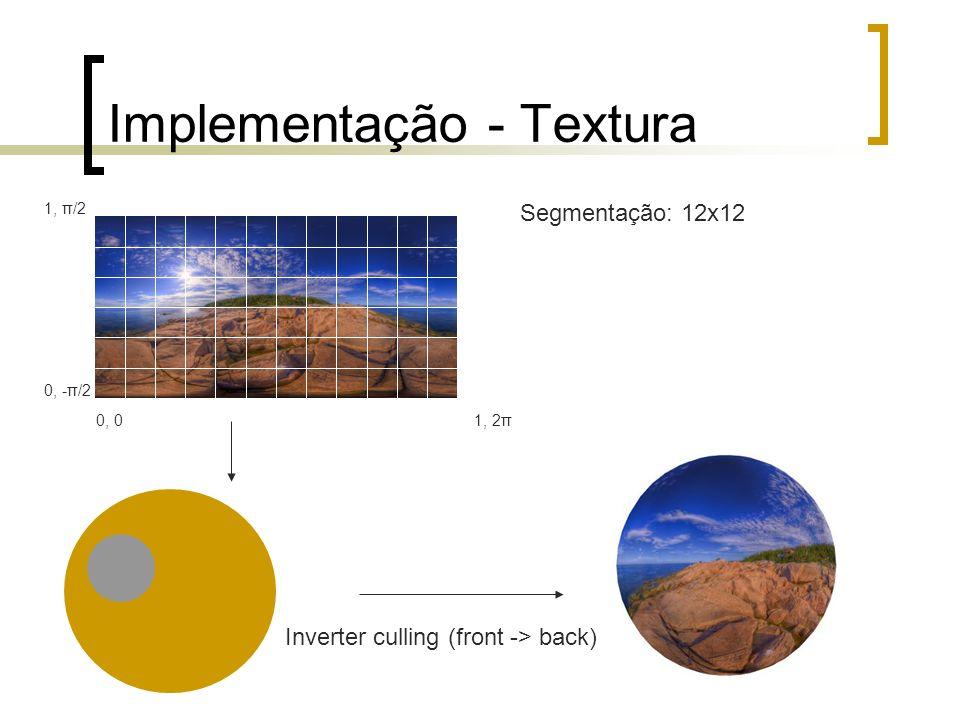 Implementação - Textura Segmentação: 12x12 0, 01, 2π 0, -π/2 1, π/2 Inverter culling (front -> back)
