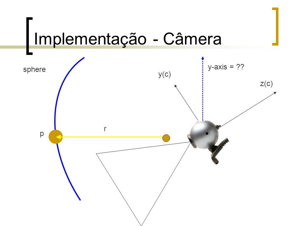 y(c) z(c) r sphere p Implementação - Câmera y-axis = ??