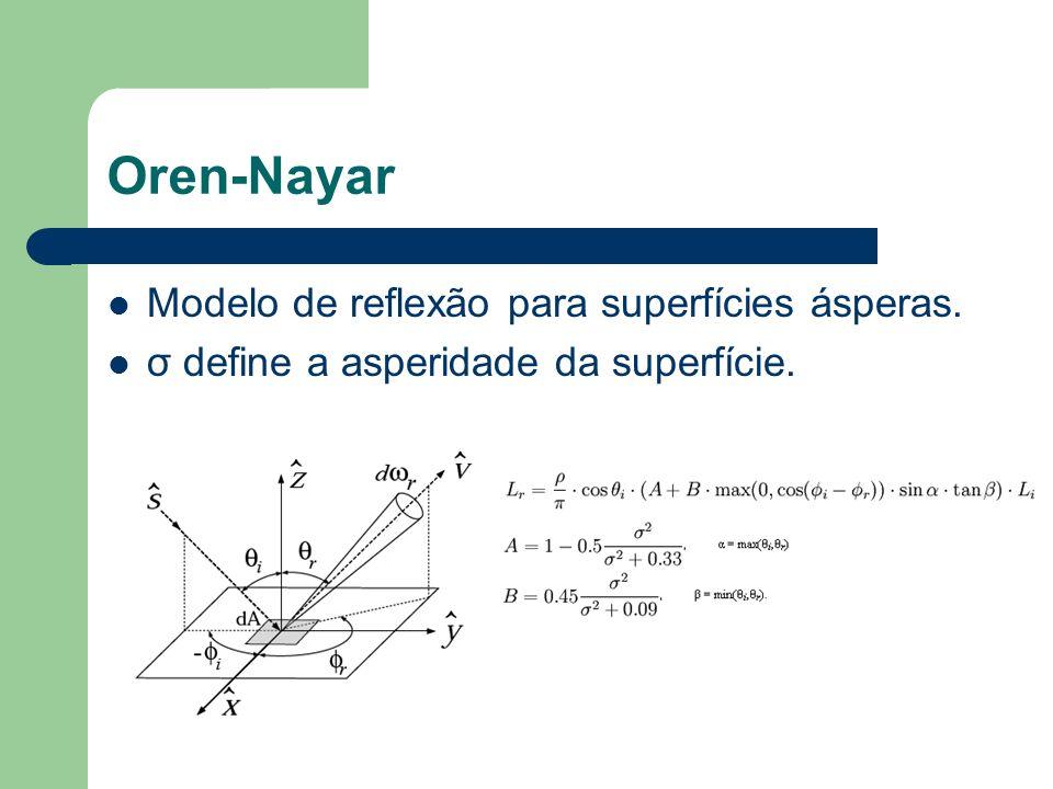 Oren-Nayar Modelo de reflexão para superfícies ásperas. σ define a asperidade da superfície.