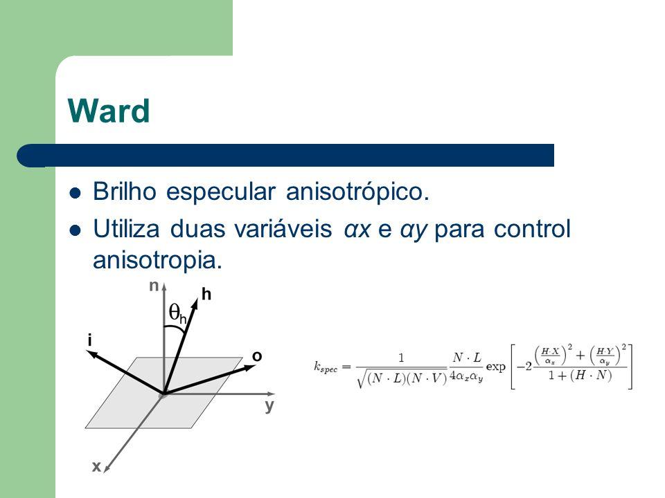 Ward Brilho especular anisotrópico. Utiliza duas variáveis αx e αy para control anisotropia.