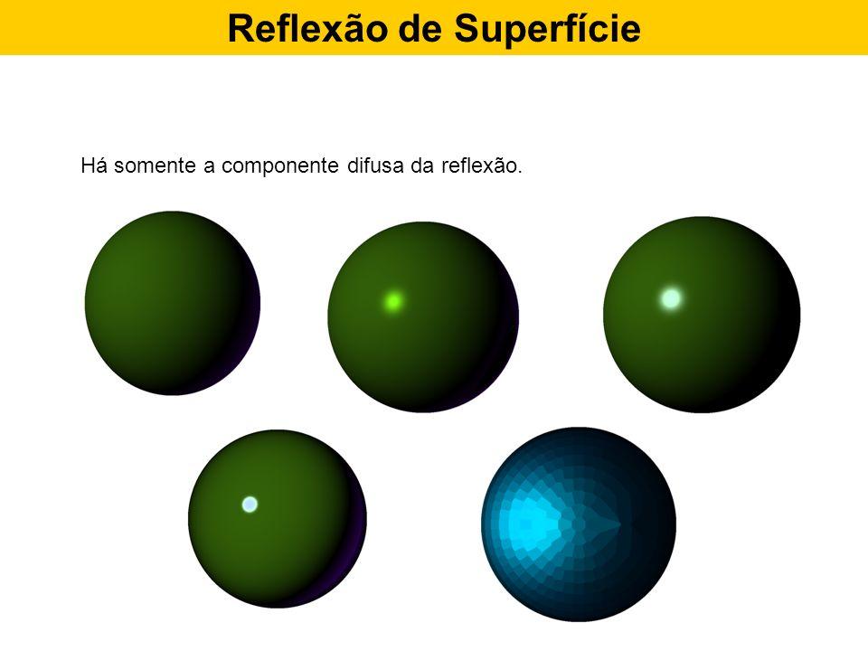 Reflexão de Superfície Há somente a componente difusa da reflexão.