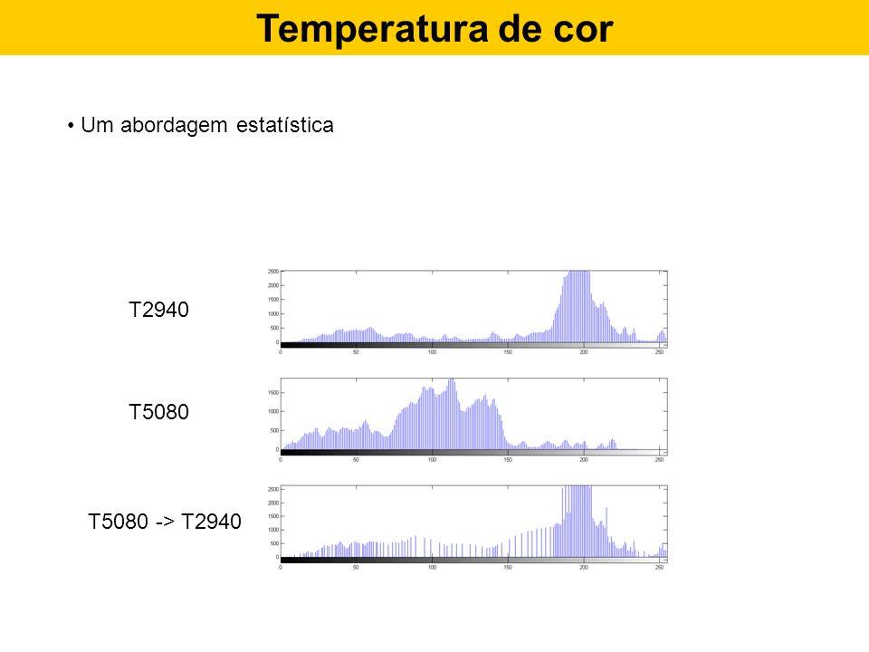 Temperatura de cor T2940 T5080 T5080 -> T2940 Um abordagem estatística