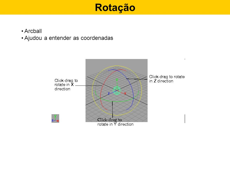 Rotação Arcball Ajudou a entender as coordenadas