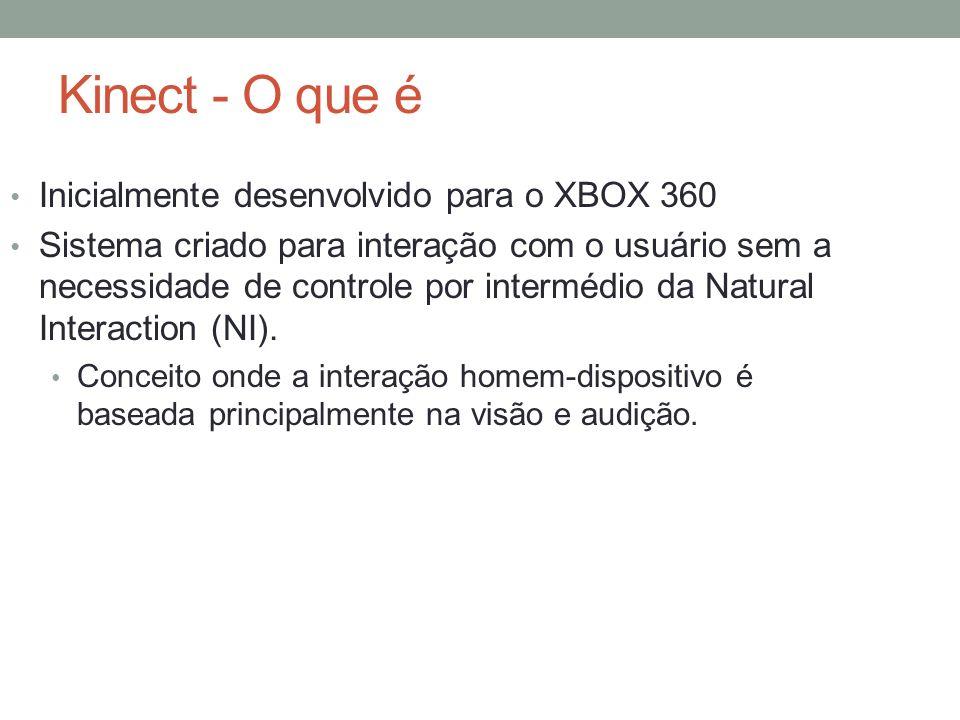 Inicialmente desenvolvido para o XBOX 360 Sistema criado para interação com o usuário sem a necessidade de controle por intermédio da Natural Interact