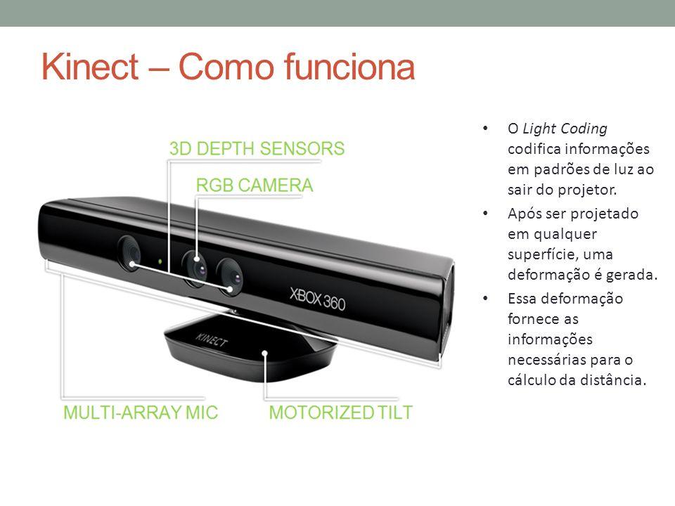 O Light Coding codifica informações em padrões de luz ao sair do projetor. Após ser projetado em qualquer superfície, uma deformação é gerada. Essa de