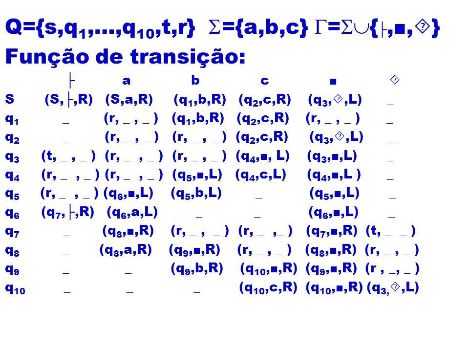 Linguagens Sensíveis ao Contexto G = (V,T,P,S) onde as produções em P tem a forma com e sendo ca- deias arbitrárias de símbolos da gra- mática, e tem que ser pelo menos tão grande (longo) quanto.