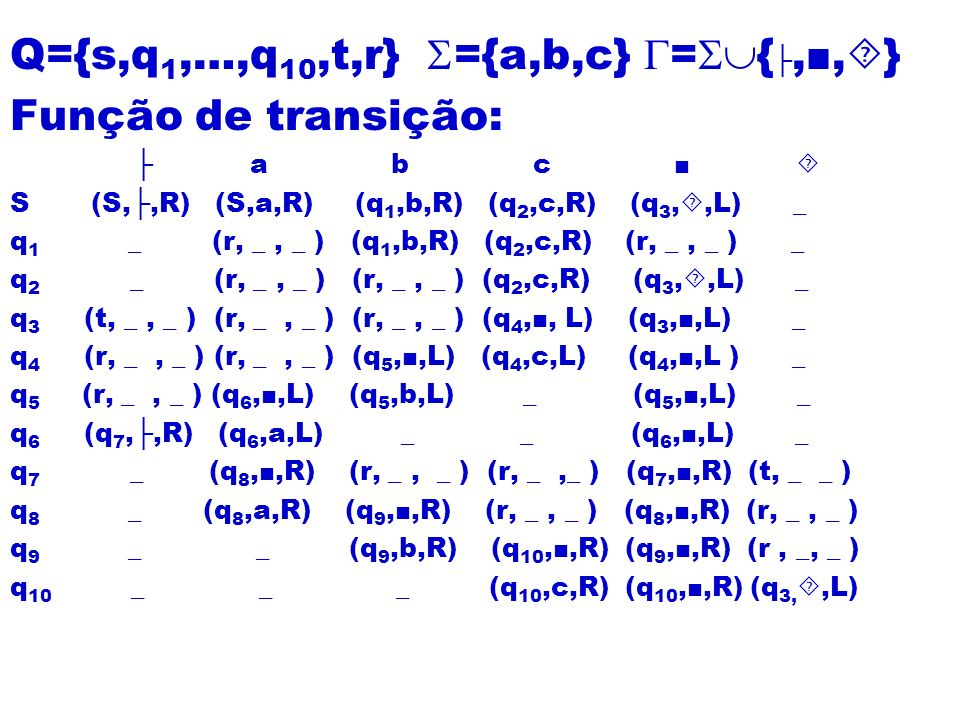 Q={s,q 1,…,q 10,t,r} ={a,b,c} = {,, } Função de transição: a b c S (S,,R) (S,a,R) (q 1,b,R) (q 2,c,R) (q 3,,L) _ q 1 _ (r, _, _ ) (q 1,b,R) (q 2,c,R)