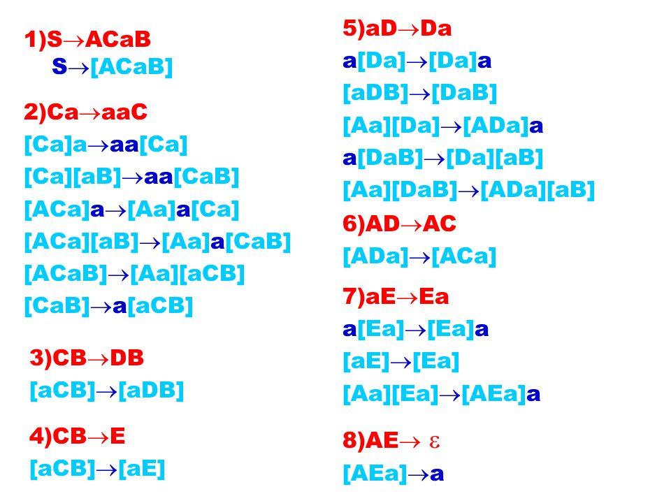 2)Ca aaC [Ca]a aa[Ca] [Ca][aB] aa[CaB] [ACa]a [Aa]a[Ca] [ACa][aB] [Aa]a[CaB] [ACaB] [Aa][aCB] [CaB] a[aCB] 1)S ACaB S [ACaB] 3)CB DB [aCB] [aDB] 7)aE