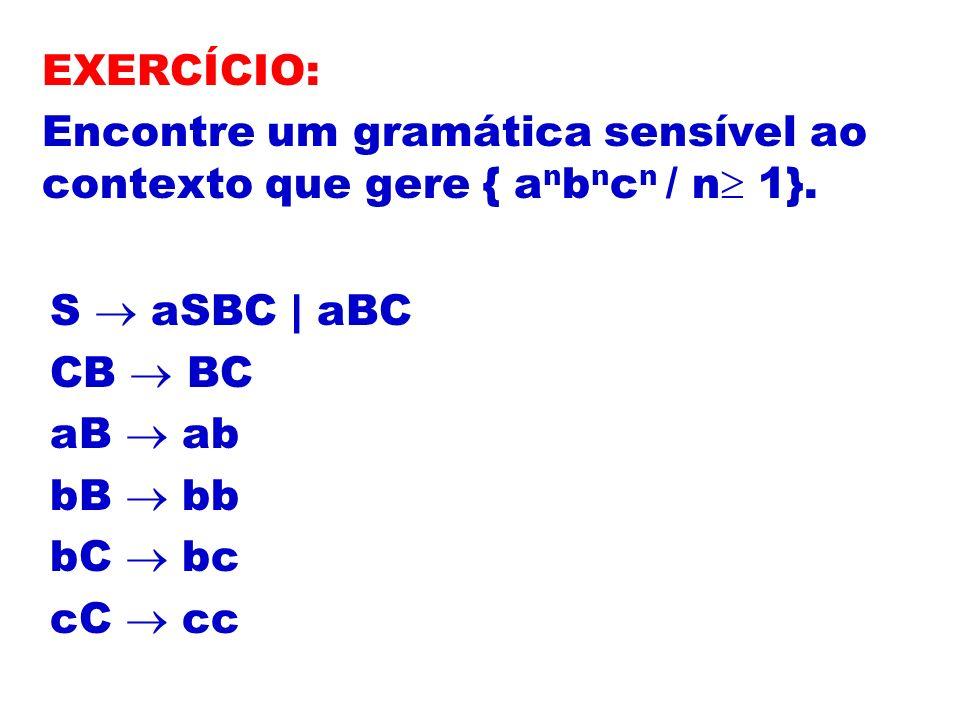 EXERCÍCIO: Encontre um gramática sensível ao contexto que gere { a n b n c n / n 1}. S aSBC | aBC CB BC aB ab bB bb bC bc cC cc