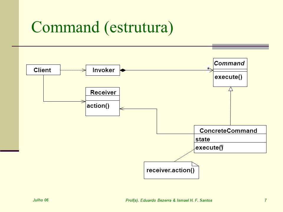 Julho 06 Prof(s). Eduardo Bezerra & Ismael H. F. Santos 7 Command (estrutura) * Client Invoker action() Receiver execute() Command execute() state Con