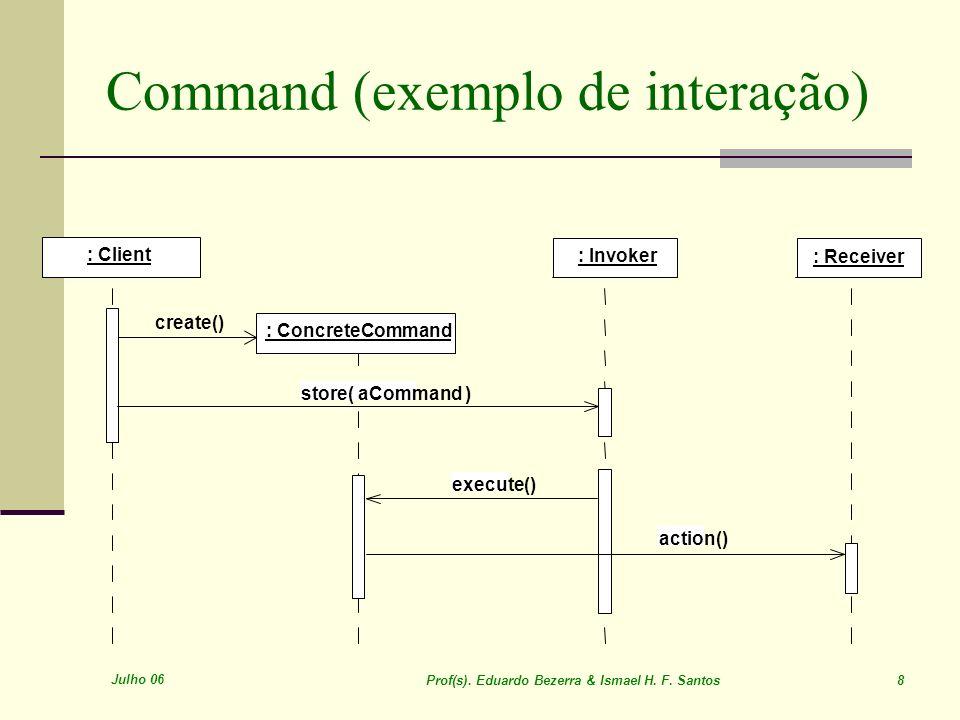 Julho 06 Prof(s). Eduardo Bezerra & Ismael H. F. Santos 8 Command (exemplo de interação) : Client : Receiver : Invoker : ConcreteCommand create() stor