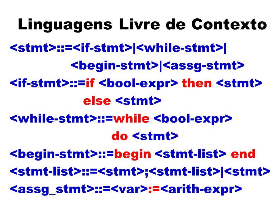 Linguagens Livre de Contexto ::= | | | ::=if then else ::=while do ::=begin end ::= ; | ::= :=