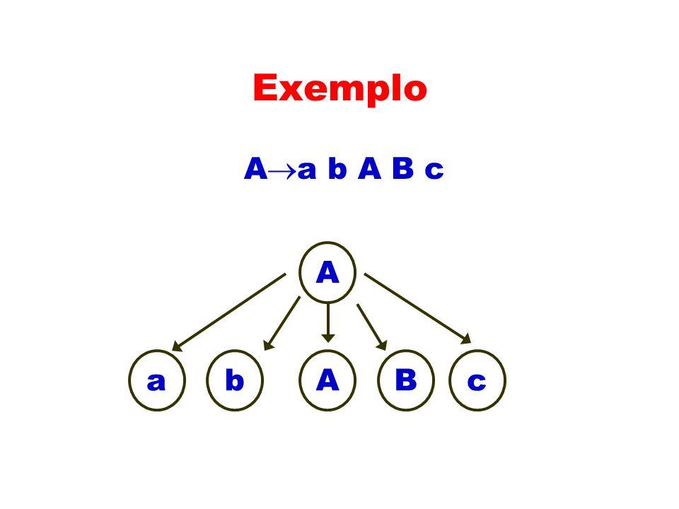 Exemplo A a b A B c A abABc