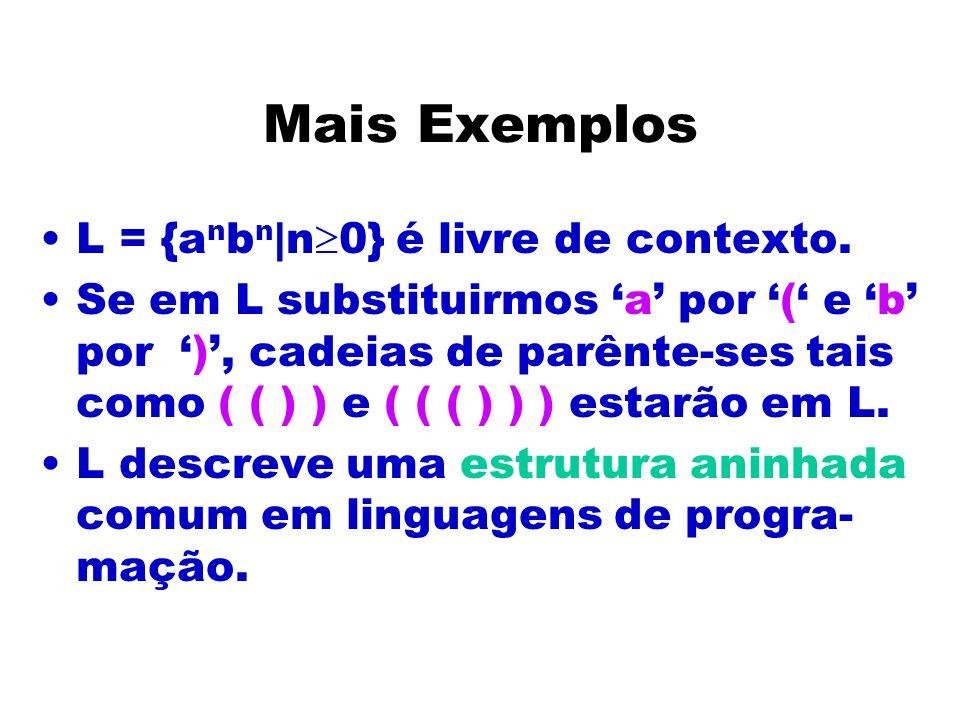 Mais Exemplos L = {a n b n |n 0} é livre de contexto. Se em L substituirmos a por ( e b por ), cadeias de parênte-ses tais como ( ( ) ) e ( ( ( ) ) )