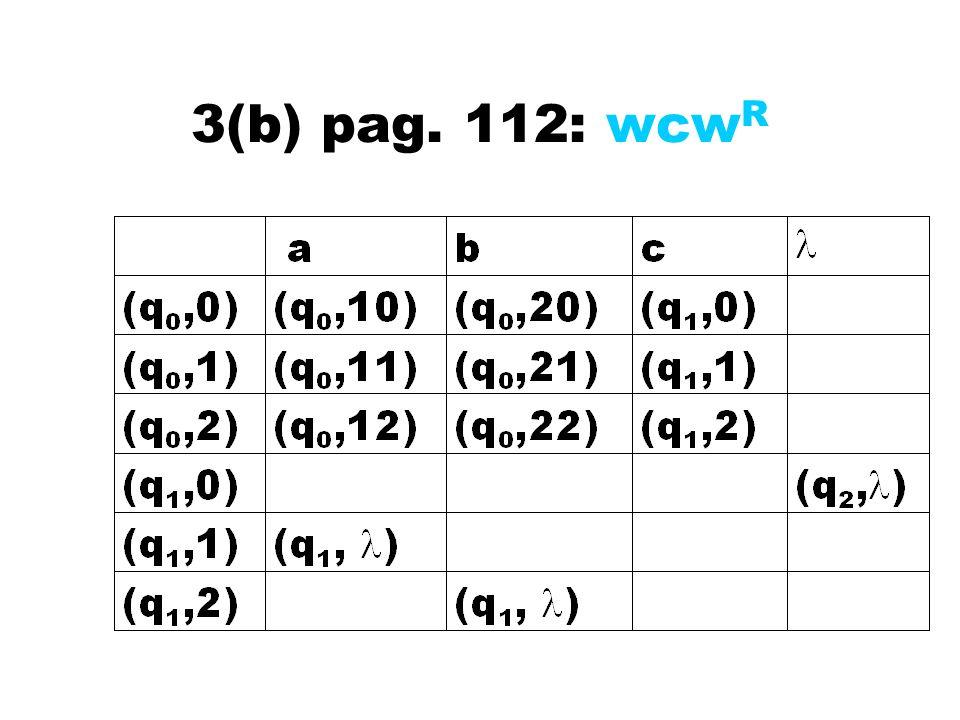 3(b) pag. 112: wcw R