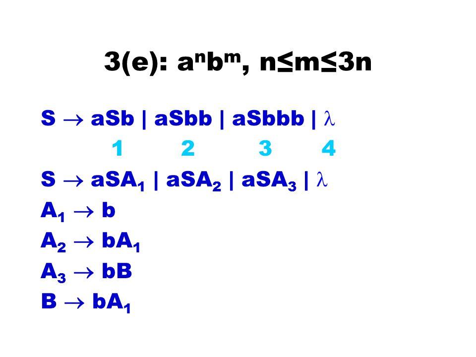 3(e): a n b m, nm3n S aSb | aSbb | aSbbb | 1 2 3 4 S aSA 1 | aSA 2 | aSA 3 | A 1 b A 2 bA 1 A 3 bB B bA 1