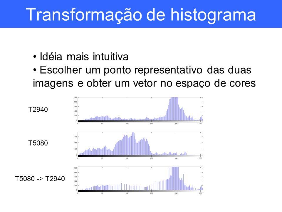 Transformação de histograma Idéia mais intuitiva Escolher um ponto representativo das duas imagens e obter um vetor no espaço de cores T2940 T5080 T50