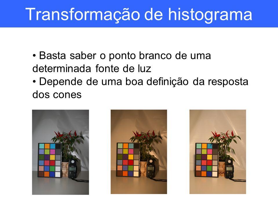 Transformação de histograma Basta saber o ponto branco de uma determinada fonte de luz Depende de uma boa definição da resposta dos cones