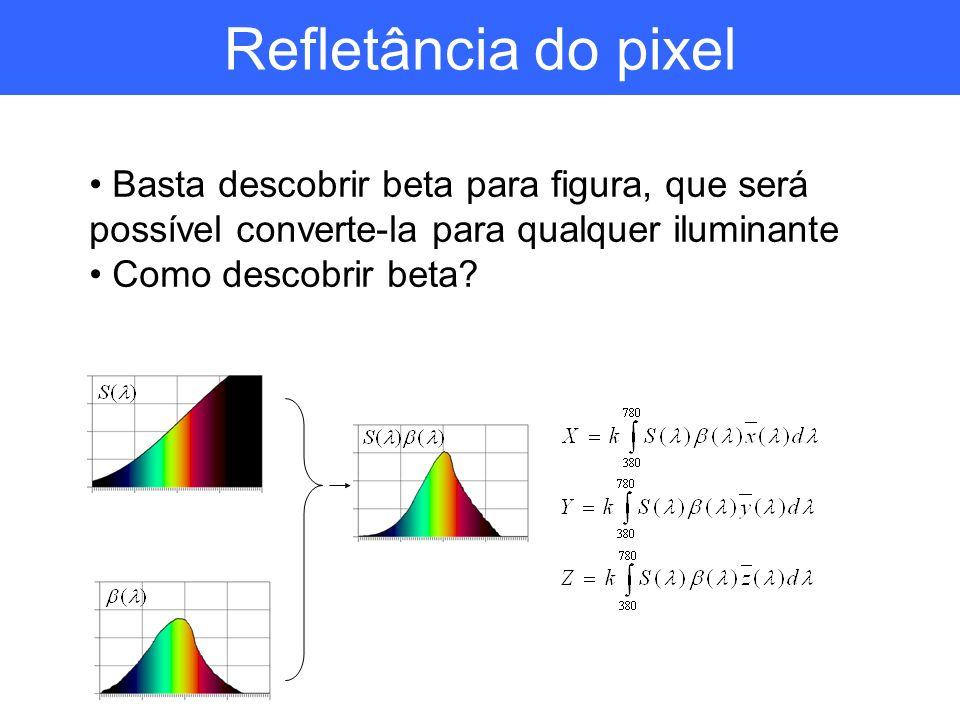 Refletância do pixel Basta descobrir beta para figura, que será possível converte-la para qualquer iluminante Como descobrir beta?
