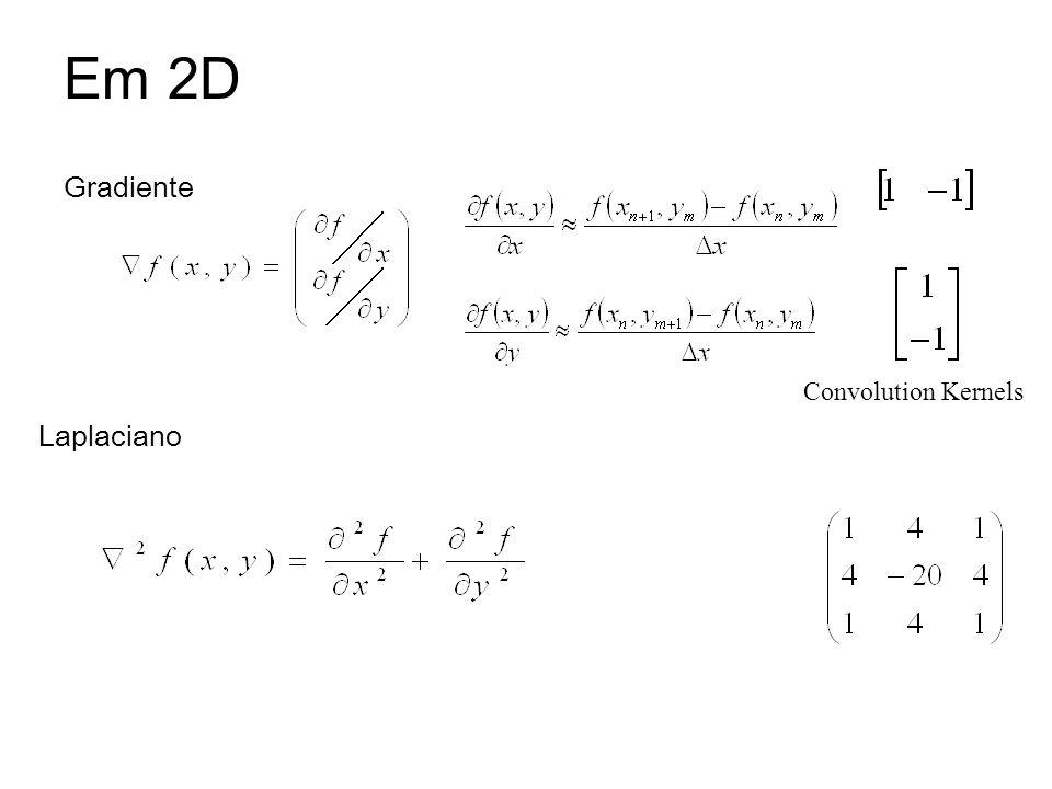 Em 2D Gradiente Laplaciano Convolution Kernels