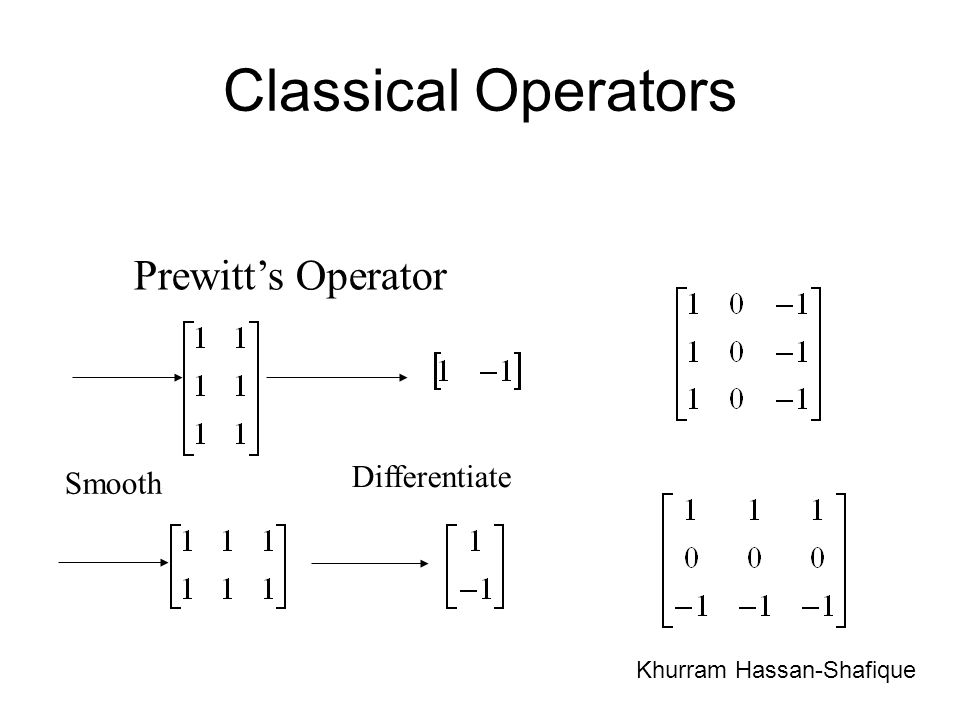 Classical Operators Prewitts Operator Smooth Differentiate Khurram Hassan-Shafique