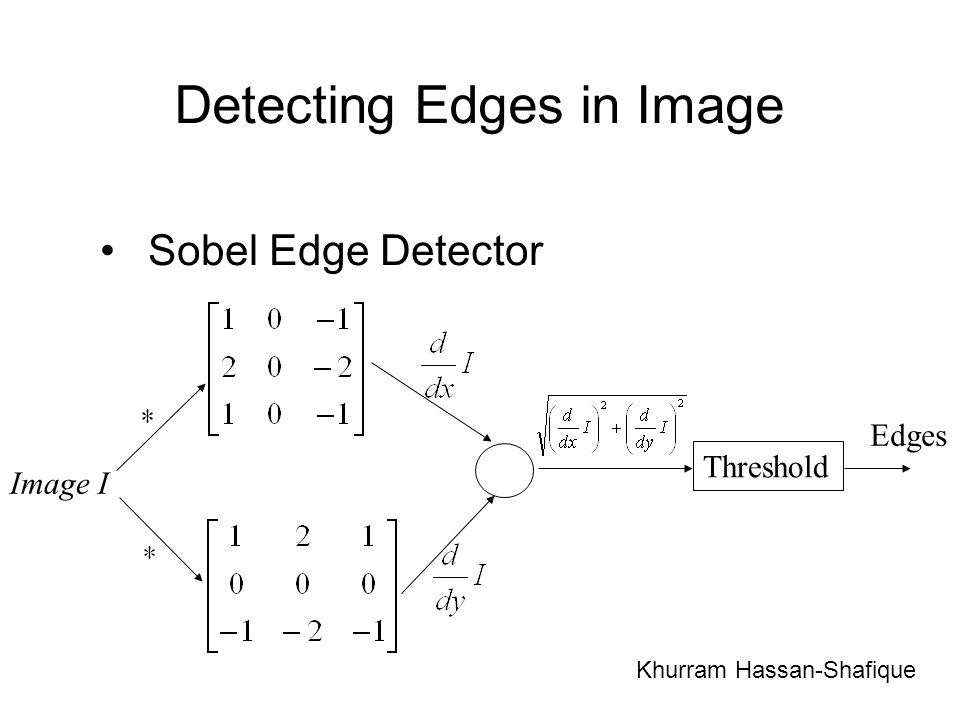 Sobel Edge Detector Detecting Edges in Image Image I Threshold Edges Khurram Hassan-Shafique