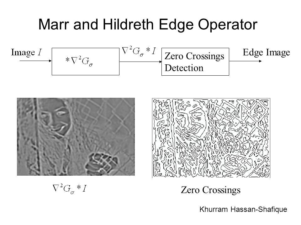 Marr and Hildreth Edge Operator Zero Crossings Detection Edge Image Zero Crossings Khurram Hassan-Shafique
