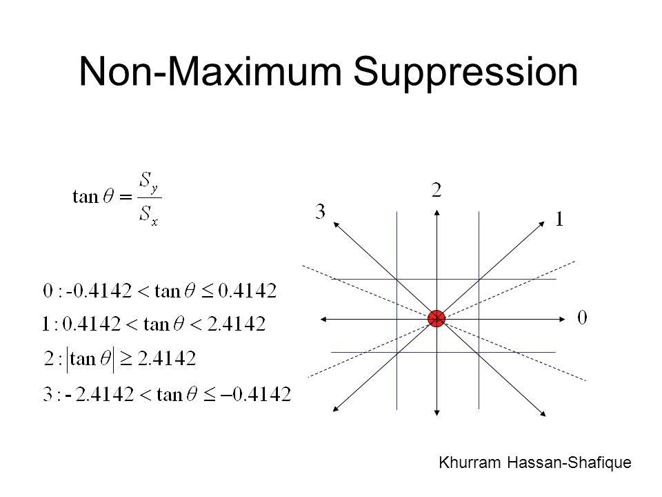 Non-Maximum Suppression Khurram Hassan-Shafique