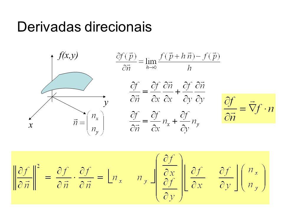 Derivadas direcionais x y f(x,y)