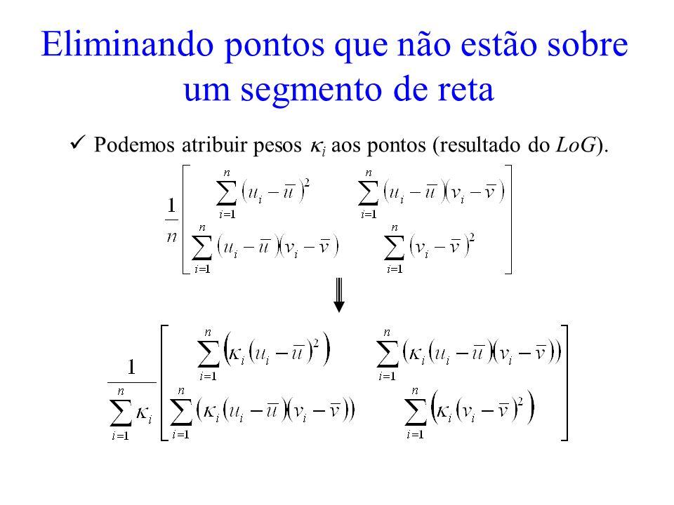 Eliminando pontos que não estão sobre um segmento de reta Podemos atribuir pesos i aos pontos (resultado do LoG).