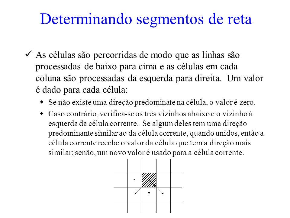 Determinando segmentos de reta As células são percorridas de modo que as linhas são processadas de baixo para cima e as células em cada coluna são pro
