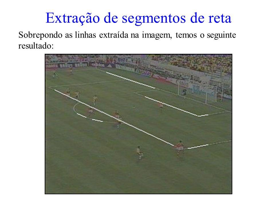 Extração de segmentos de reta Sobrepondo as linhas extraída na imagem, temos o seguinte resultado: