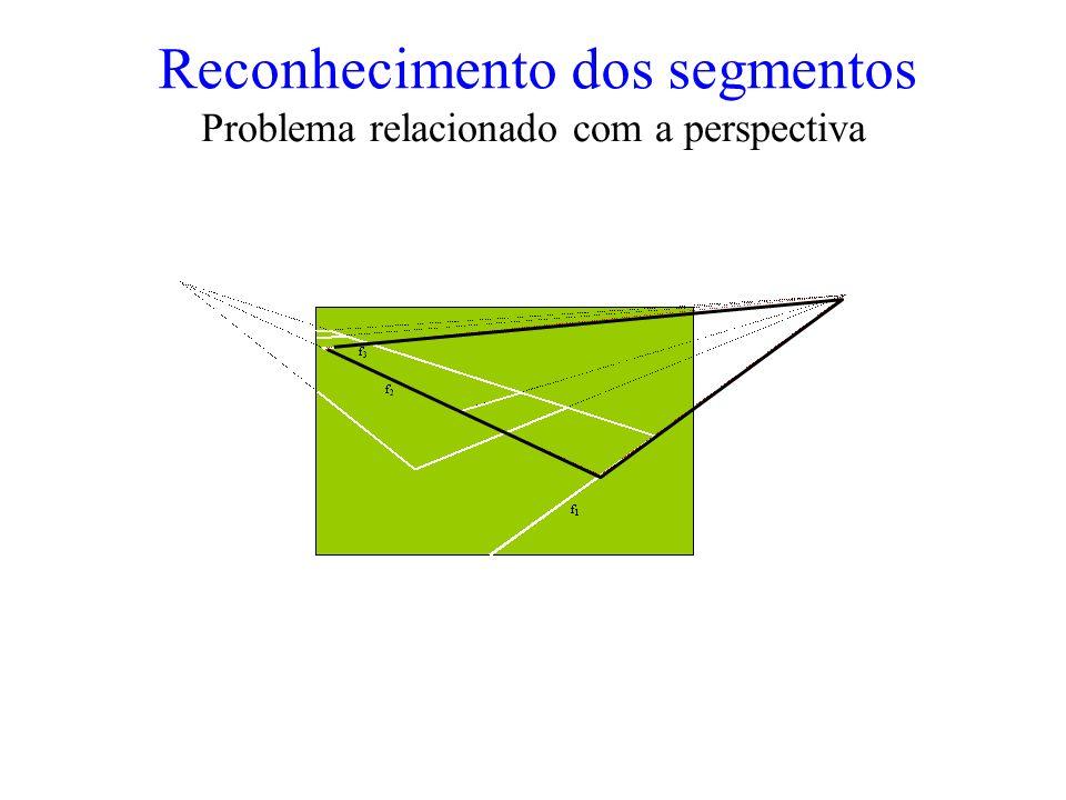 Reconhecimento dos segmentos Problema relacionado com a perspectiva