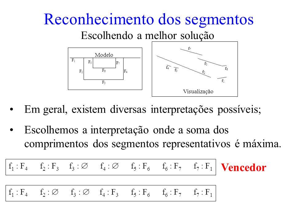 Reconhecimento dos segmentos Escolhendo a melhor solução F1F1 F6F6 F2F2 F3F3 F4F4 F5F5 F7F7 Modelo Em geral, existem diversas interpretações possíveis