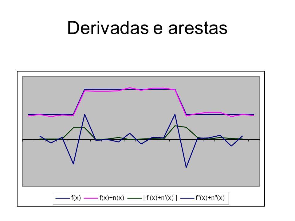 Derivadas e arestas f(x)f(x)+n(x)| f'(x)+n'(x) |f