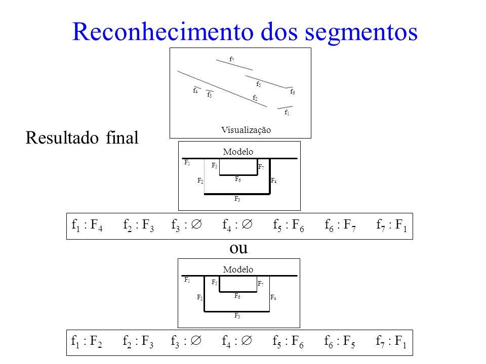 f 1 : F 2 f 2 : F 3 f 3 : f 4 : f 5 : F 6 f 6 : F 5 f 7 : F 1 f 1 : F 4 f 2 : F 3 f 3 : f 4 : f 5 : F 6 f 6 : F 7 f 7 : F 1 f1f1 f2f2 f3f3 f4f4 f5f5 f