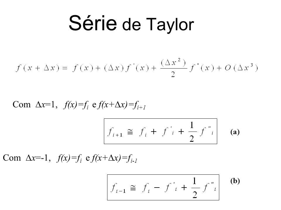 Série de Taylor Com x=1, f(x)=f i e f(x+ x)=f i+1 Com x=-1, f(x)=f i e f(x+ x)=f i-1 (a) (b)