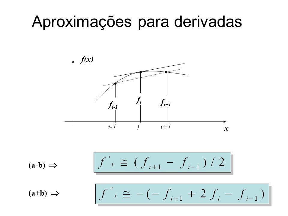Aproximações para derivadas (a-b) (a+b) f(x) x f i-1 fifi f i+1 i+1 i i-1