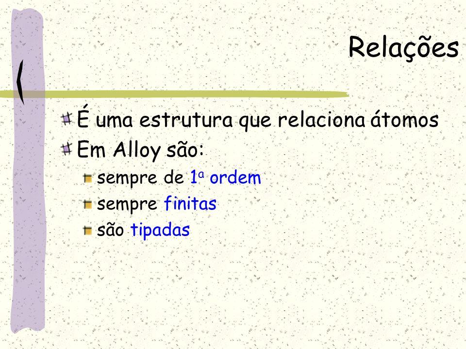 Conjuntos e escalares Toda expressão é uma relação Não existem conjuntos São representados por relações unárias Não existem escalares São relações unárias Singletons: a {(a)} Faz a semântica da linguagem ficar simples e uniforme Na prática, não precisamos pensar que conjuntos são relações unárias