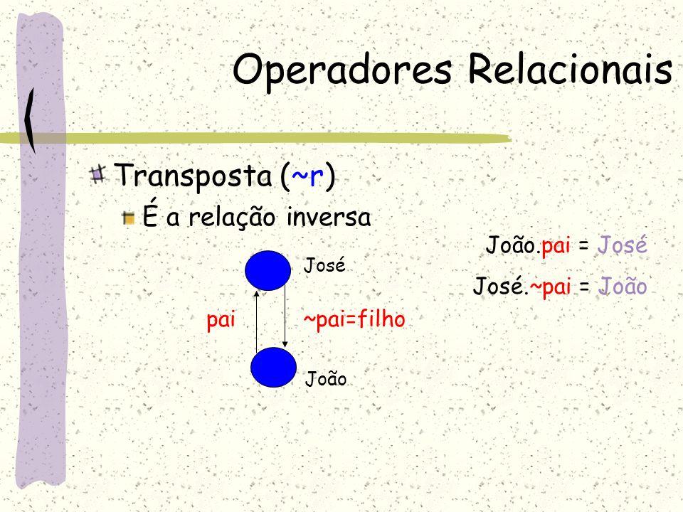 Operadores Relacionais Transitive Closure (^r) É a união da aplicação da relação r, 1 ou mais vezes Exemplo: Ancestrais de jose jose.^pais = jose.pais + jose.pais.pais + jose.pais.pais.pais + …