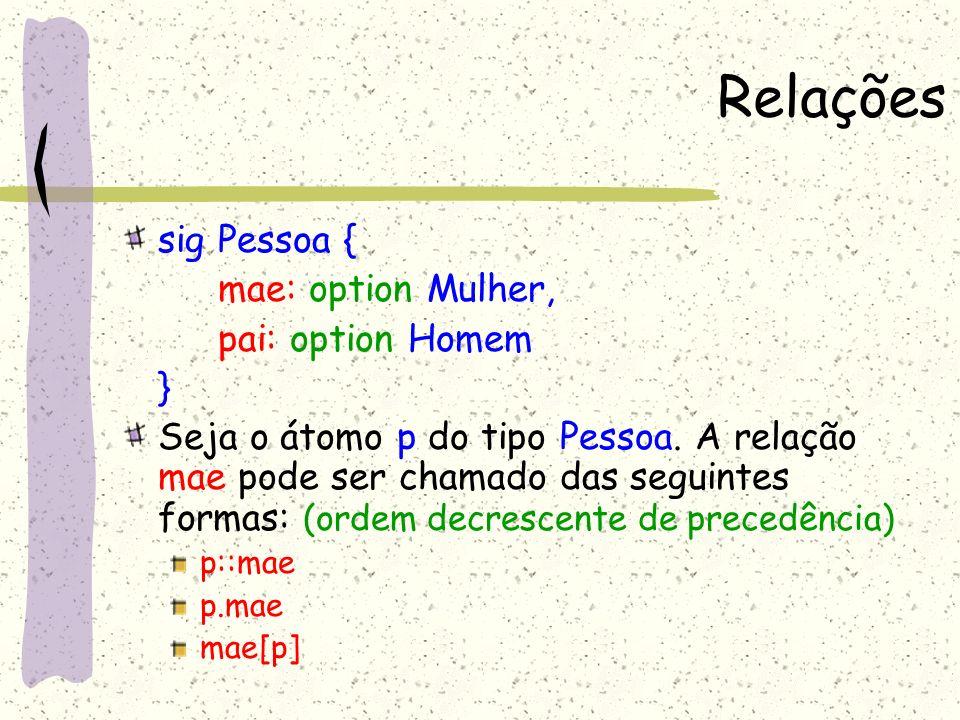 Fatos Fato é uma fórmula que restringe os valores dos conjuntos e das relações Exemplo: fact {all p:Adao+Eva | no (p.pai+p.mae)} Todas as pessoas p dos conjuntos Adao e Eva não possuem pais