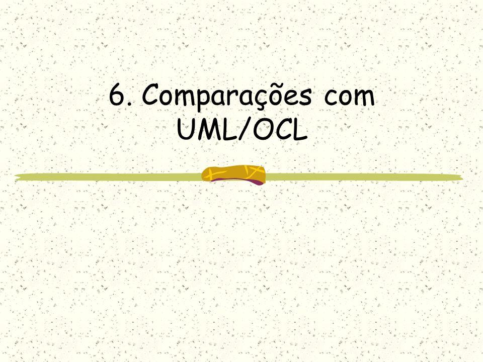 Relacionamento entre Alloy e UML Alloy é similar a OCL mas possui sintaxe mais convencional possui semântica mais simples possibilita análise automática dos modelos Alloy é uma linguagem totalmente declarativa OCL mistura elementos operacionais e declarativos